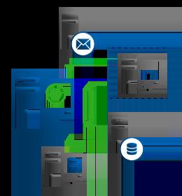 Centralize Backup Software